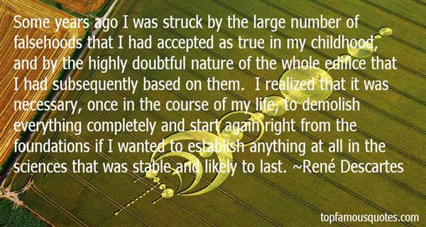 René Descartes Quotes