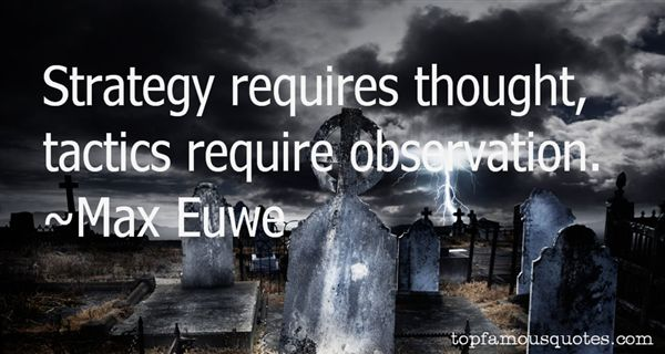 Max Euwe Quotes