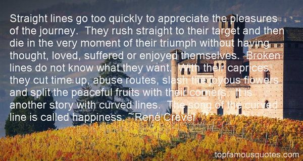 René Crevel Quotes