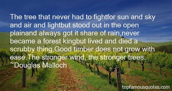 Douglas Malloch Quotes