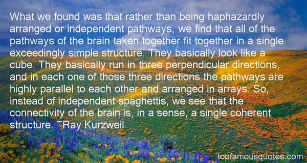 Quotes About Parallel Structure