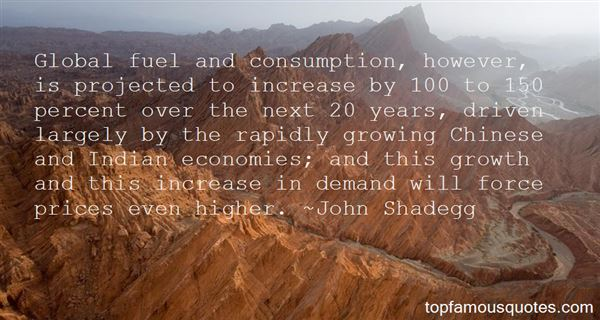 Quotes About Rapid Growth