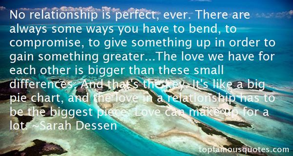 Relationship the ever is but love perfect no 130 Cute