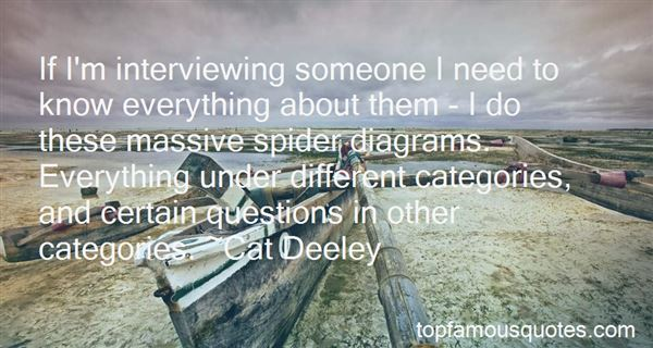Quotes About Interviewing Someone