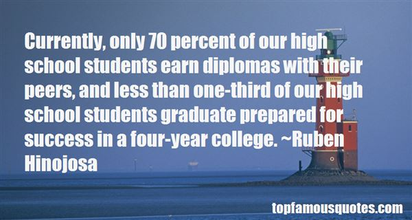 Quotes About Student Success